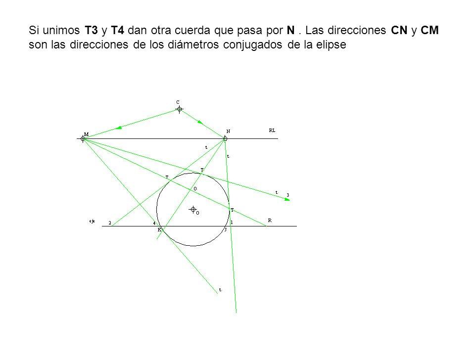 Si unimos T3 y T4 dan otra cuerda que pasa por N