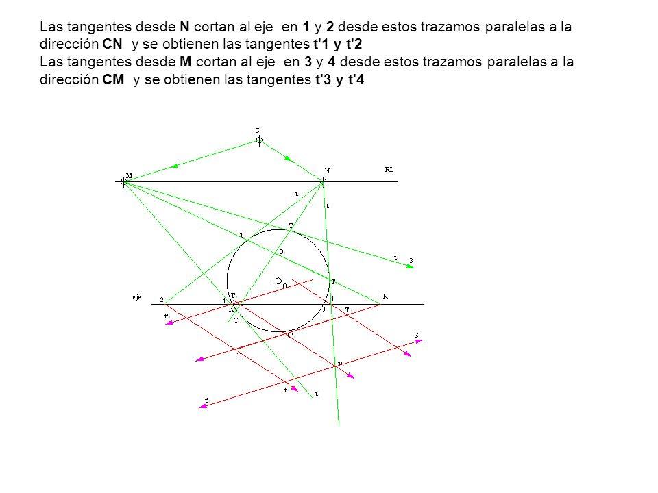 Las tangentes desde N cortan al eje en 1 y 2 desde estos trazamos paralelas a la dirección CN y se obtienen las tangentes t 1 y t 2 Las tangentes desde M cortan al eje en 3 y 4 desde estos trazamos paralelas a la dirección CM y se obtienen las tangentes t 3 y t 4