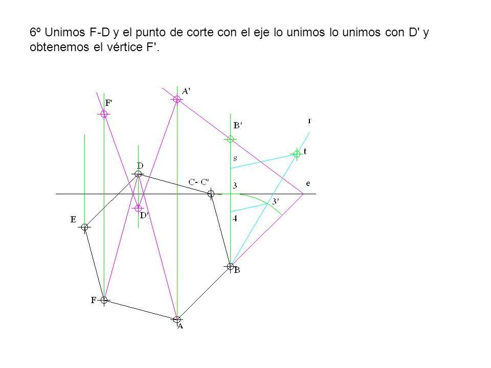 6º Unimos F-D y el punto de corte con el eje lo unimos lo unimos con D y obtenemos el vértice F .