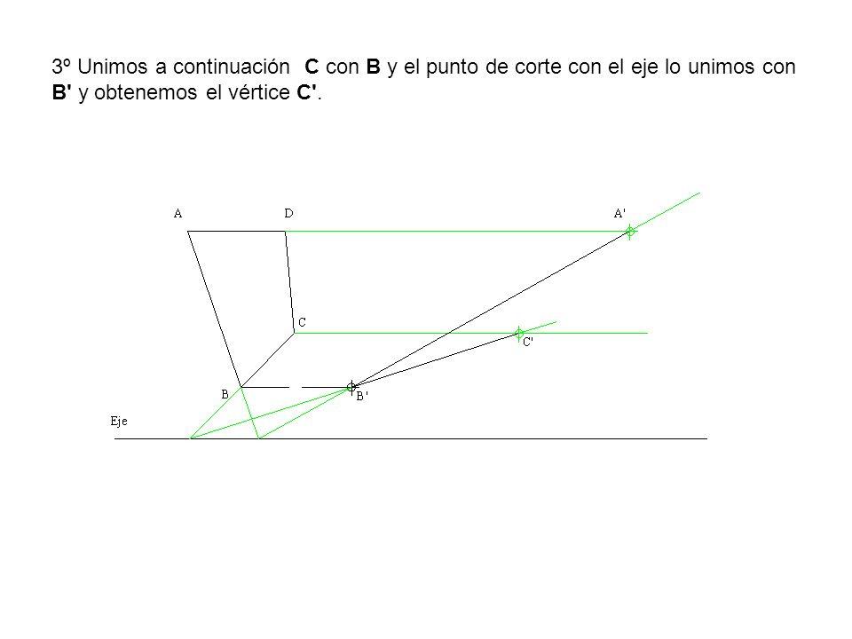3º Unimos a continuación C con B y el punto de corte con el eje lo unimos con B y obtenemos el vértice C .