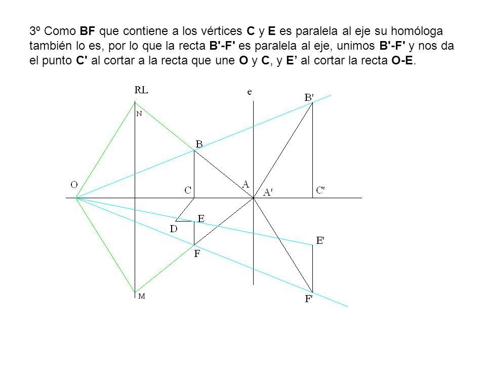 3º Como BF que contiene a los vértices C y E es paralela al eje su homóloga también lo es, por lo que la recta B -F es paralela al eje, unimos B -F y nos da el punto C al cortar a la recta que une O y C, y E' al cortar la recta O-E.