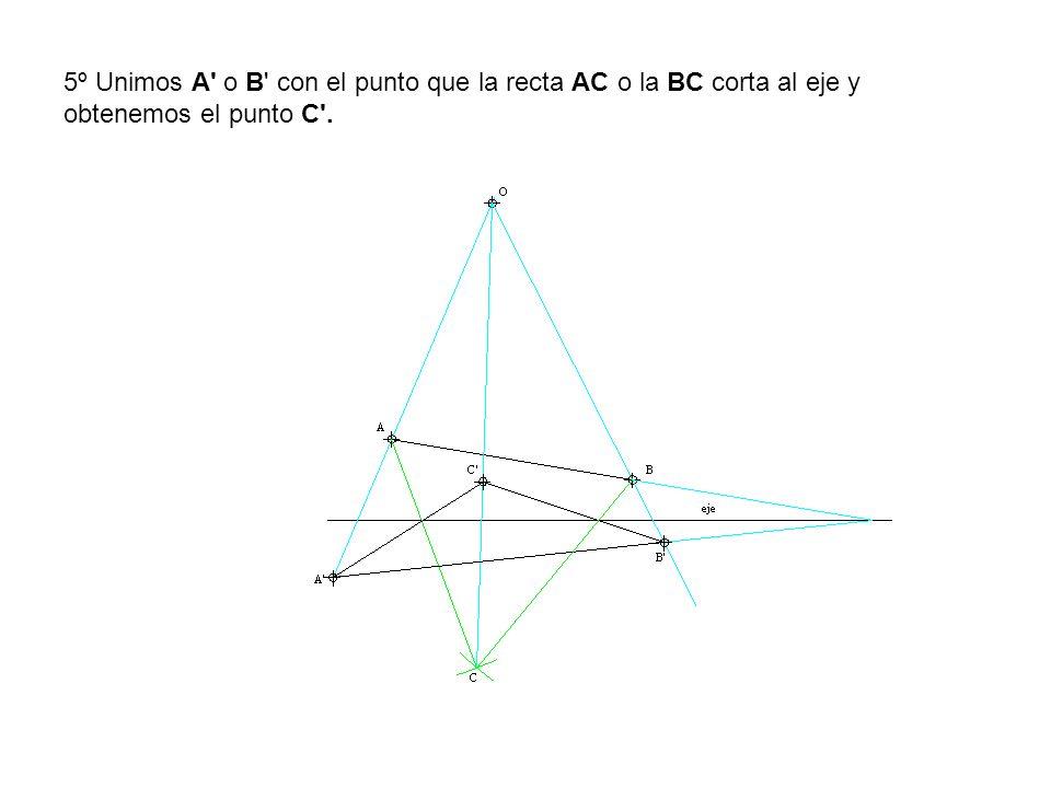 5º Unimos A o B con el punto que la recta AC o la BC corta al eje y obtenemos el punto C .