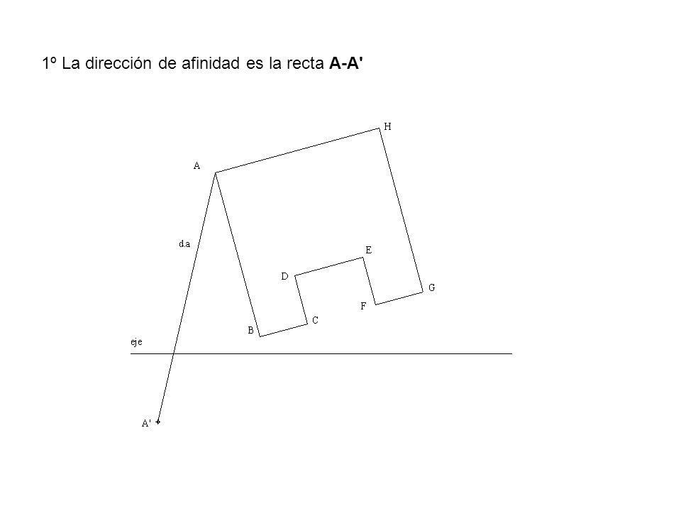 1º La dirección de afinidad es la recta A-A