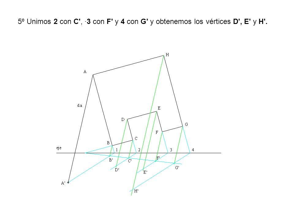 5º Unimos 2 con C , ·3 con F y 4 con G y obtenemos los vértices D , E y H .