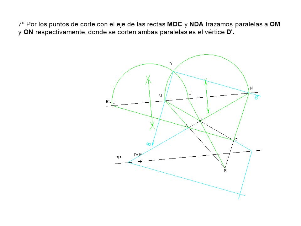7º Por los puntos de corte con el eje de las rectas MDC y NDA trazamos paralelas a OM y ON respectivamente, donde se corten ambas paralelas es el vértice D .