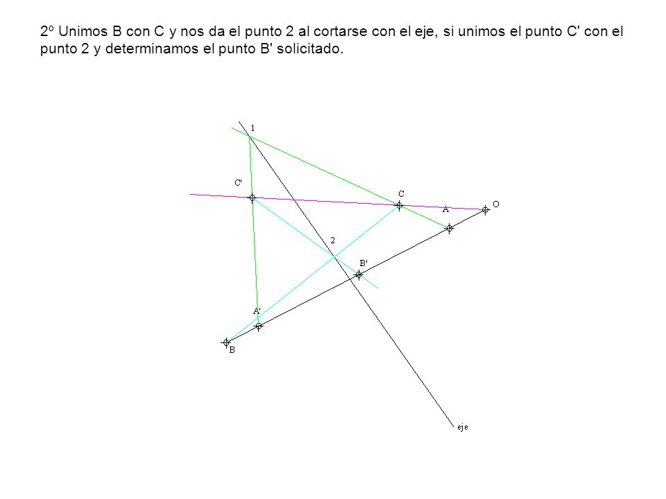 2º Unimos B con C y nos da el punto 2 al cortarse con el eje, si unimos el punto C con el punto 2 y determinamos el punto B solicitado.