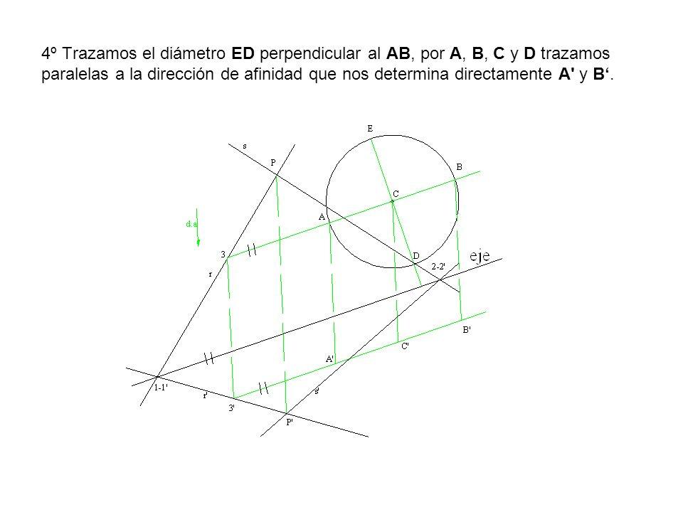 4º Trazamos el diámetro ED perpendicular al AB, por A, B, C y D trazamos paralelas a la dirección de afinidad que nos determina directamente A y B'.