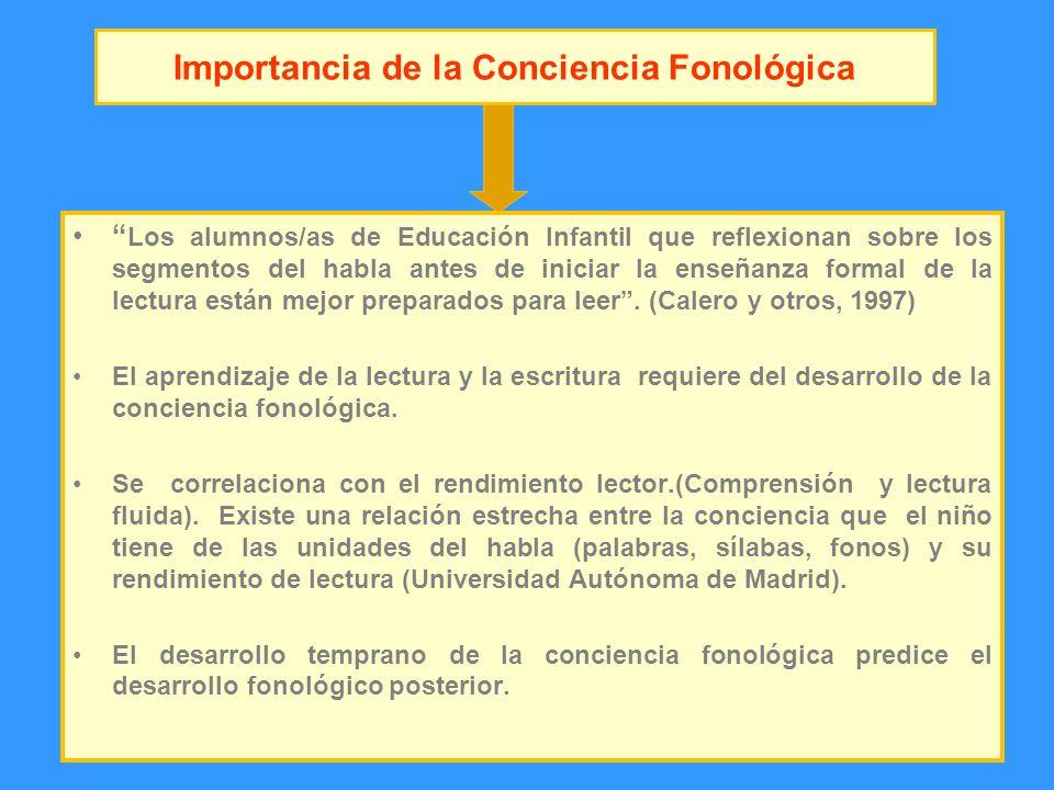 Importancia de la Conciencia Fonológica