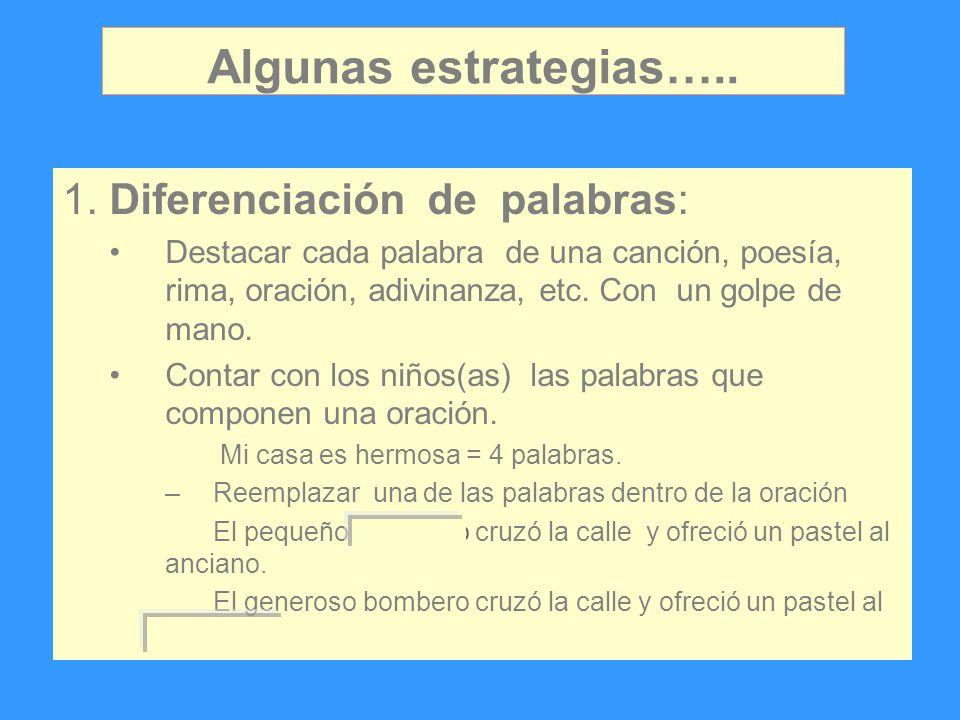 Algunas estrategias….. 1. Diferenciación de palabras: