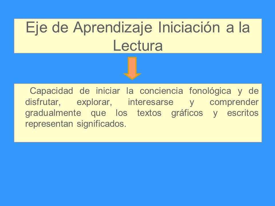 Eje de Aprendizaje Iniciación a la Lectura