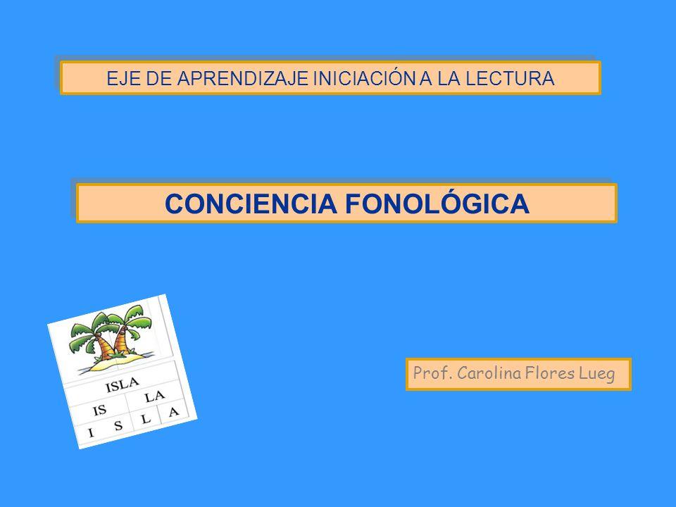 EJE DE APRENDIZAJE INICIACIÓN A LA LECTURA CONCIENCIA FONOLÓGICA