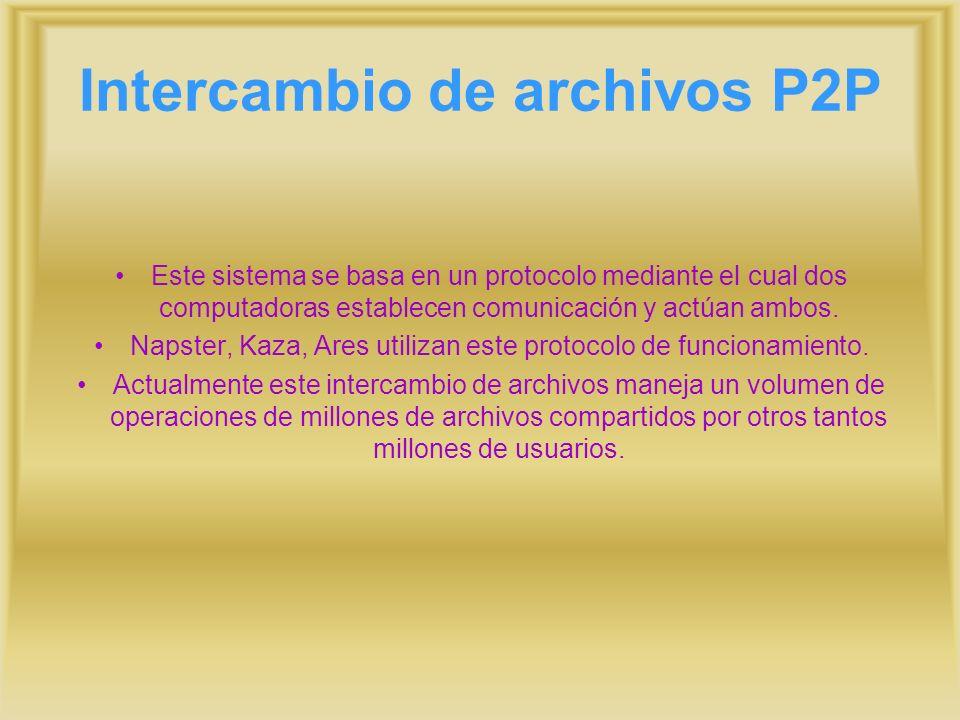 Intercambio de archivos P2P