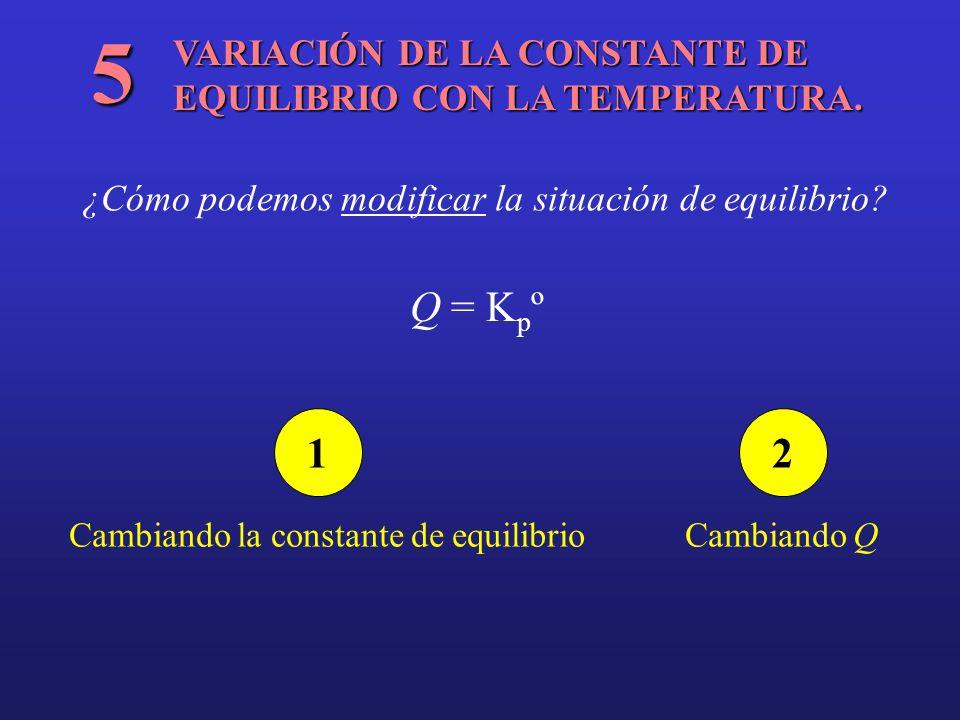 5 VARIACIÓN DE LA CONSTANTE DE EQUILIBRIO CON LA TEMPERATURA. ¿Cómo podemos modificar la situación de equilibrio