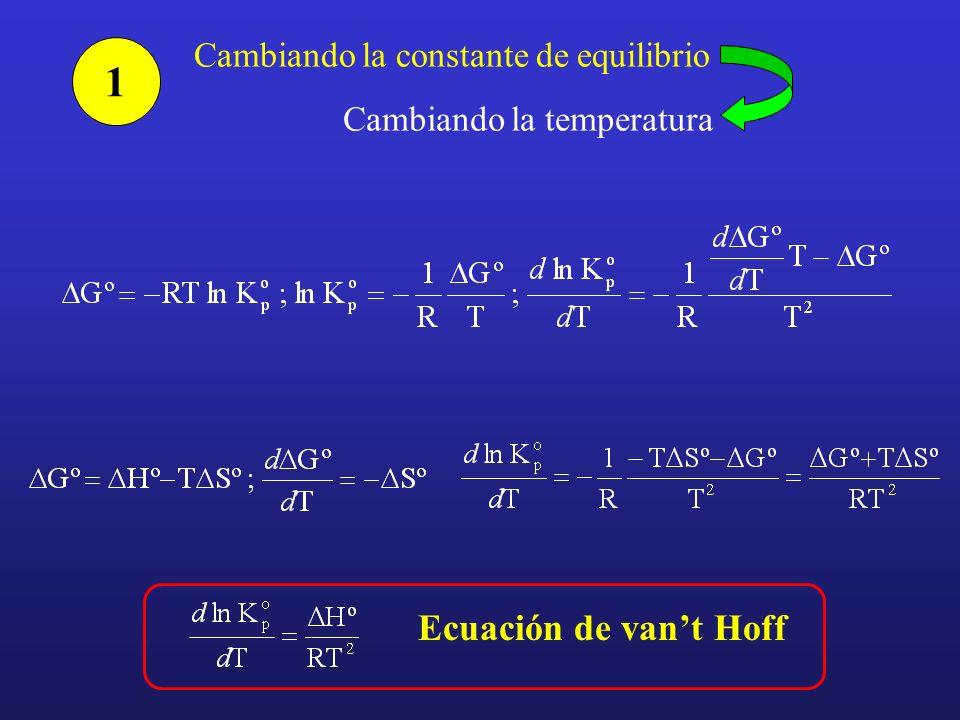1 Ecuación de van't Hoff Cambiando la constante de equilibrio
