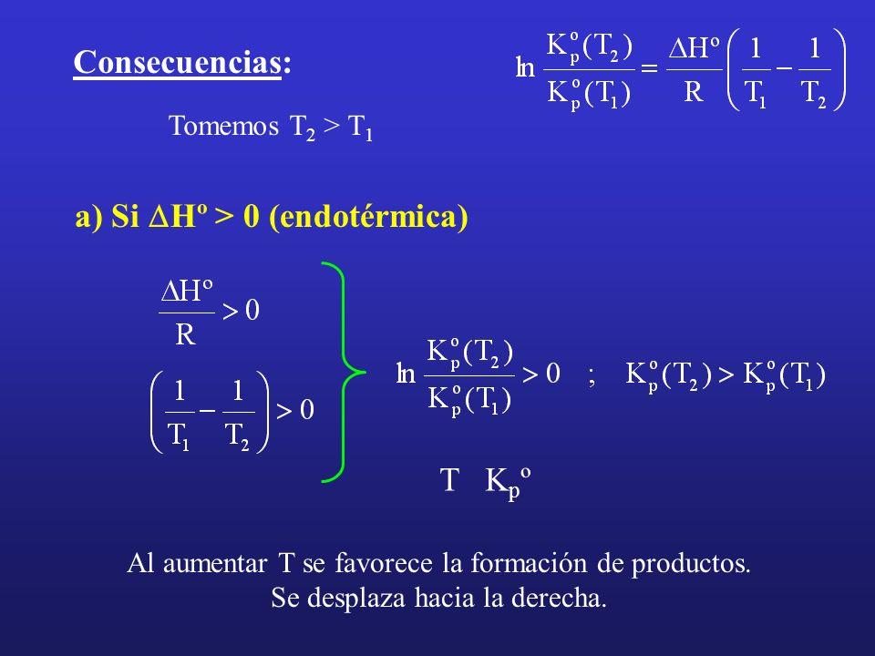 a) Si DHº > 0 (endotérmica)