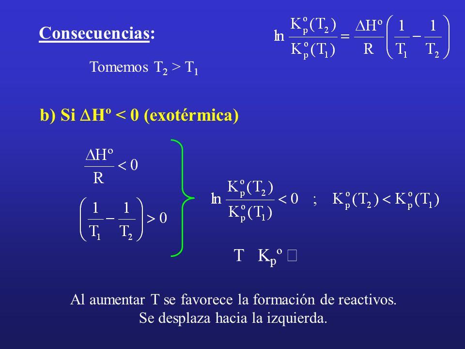 b) Si DHº < 0 (exotérmica)