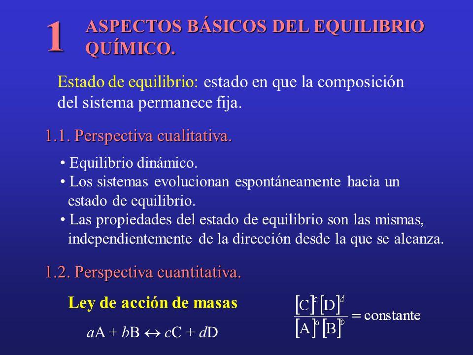 1 ASPECTOS BÁSICOS DEL EQUILIBRIO QUÍMICO.