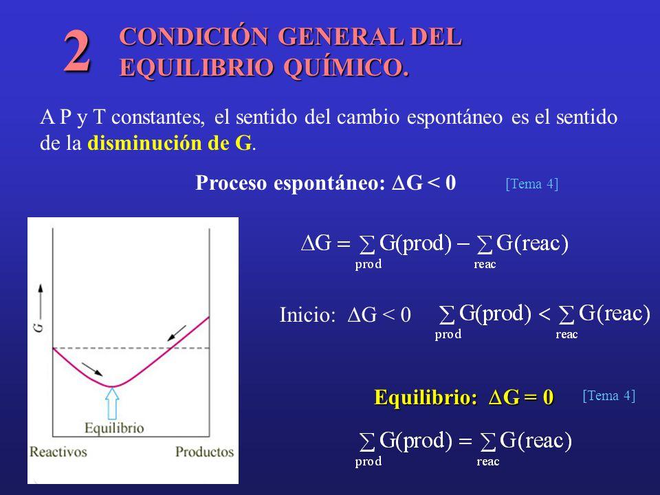 2 CONDICIÓN GENERAL DEL EQUILIBRIO QUÍMICO.