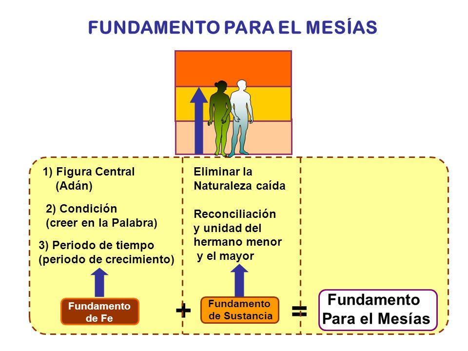 + = FUNDAMENTO PARA EL MESÍAS Fundamento Para el Mesías