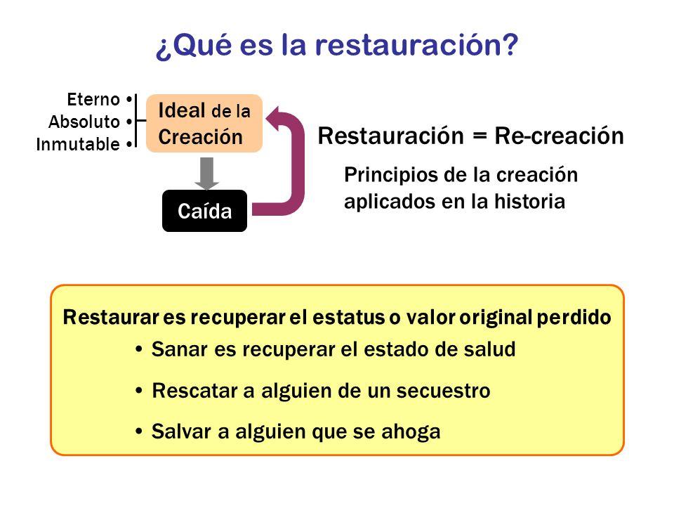 ¿Qué es la restauración