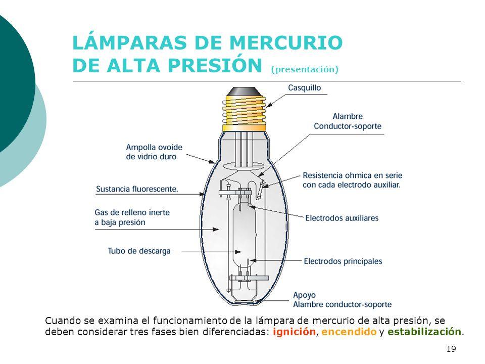 LÁMPARAS DE MERCURIO DE ALTA PRESIÓN (presentación)