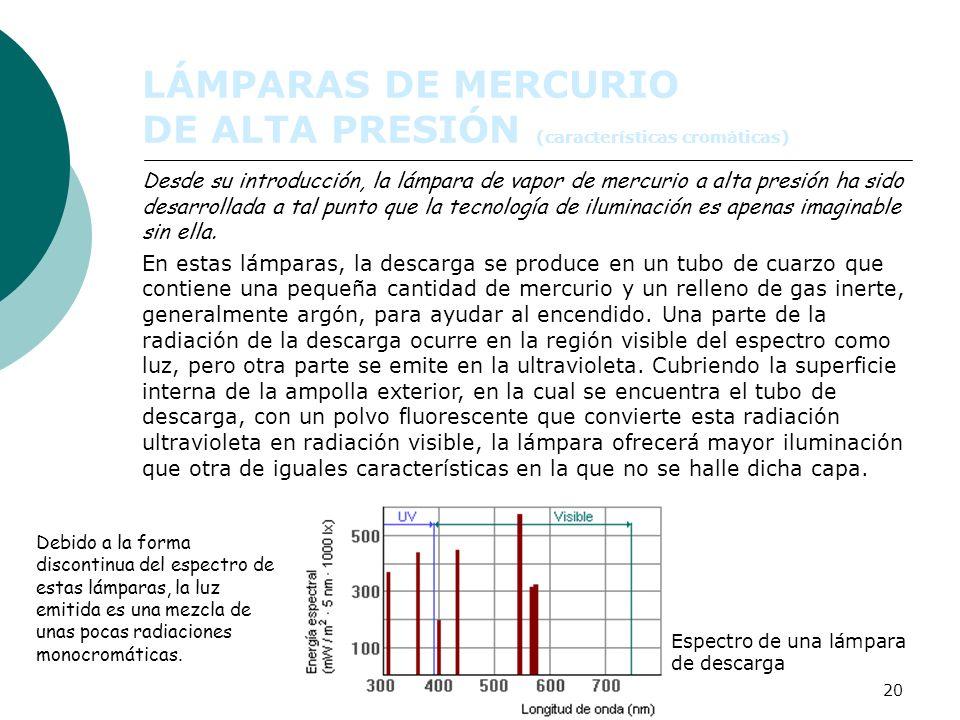 LÁMPARAS DE MERCURIO DE ALTA PRESIÓN (características cromáticas)