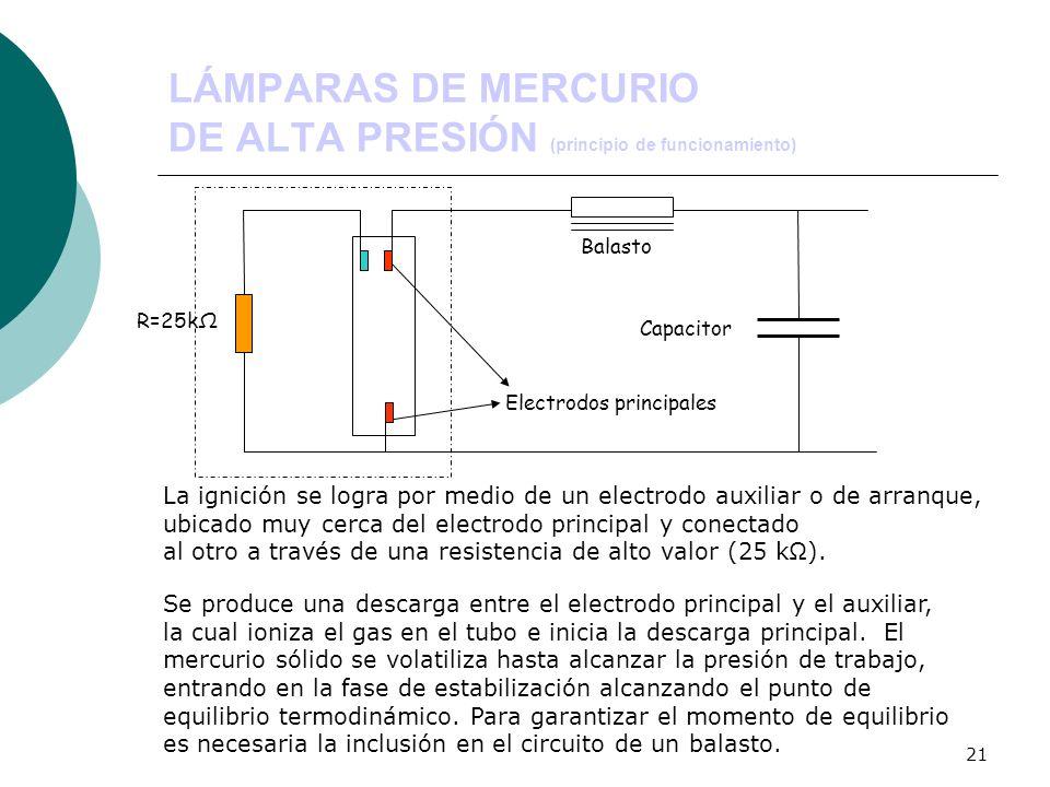 LÁMPARAS DE MERCURIO DE ALTA PRESIÓN (principio de funcionamiento)