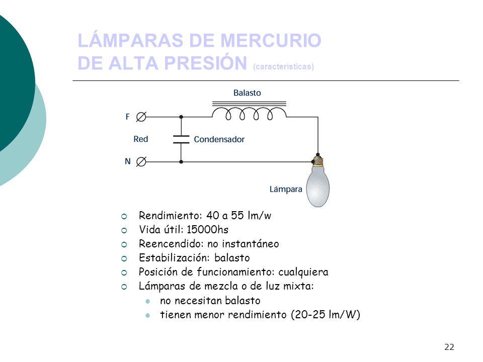 LÁMPARAS DE MERCURIO DE ALTA PRESIÓN (características)