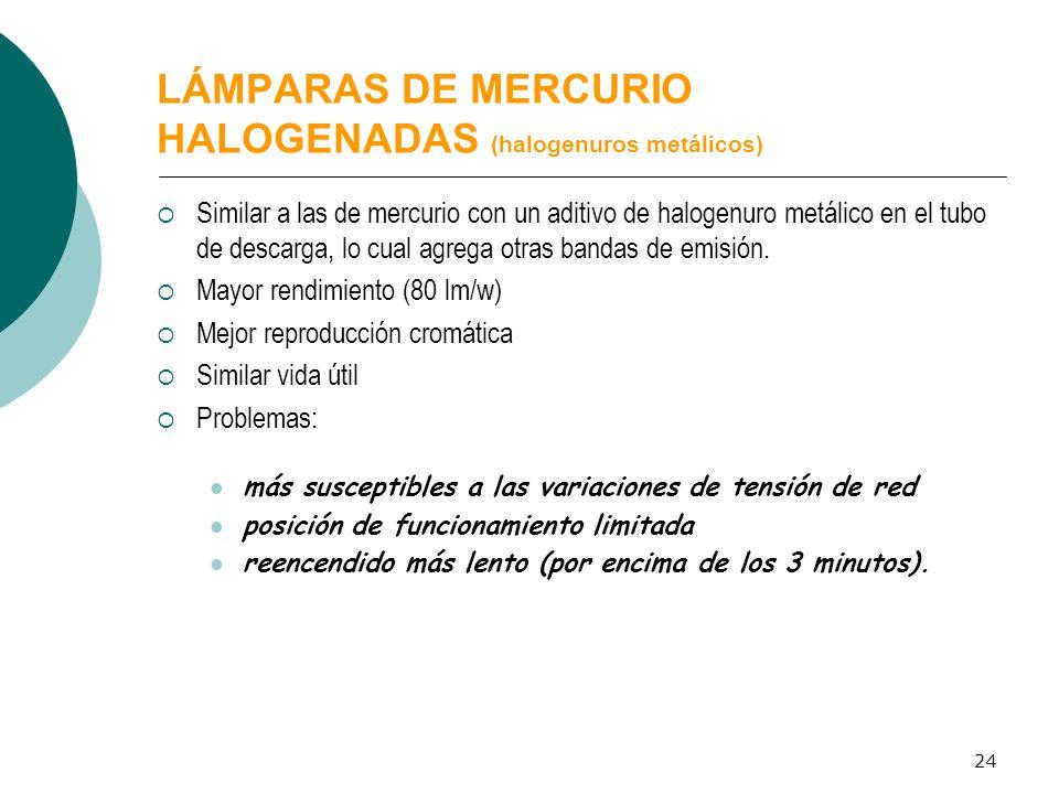 LÁMPARAS DE MERCURIO HALOGENADAS (halogenuros metálicos)
