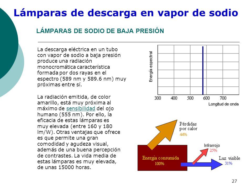 LÁMPARAS DE SODIO DE BAJA PRESIÓN