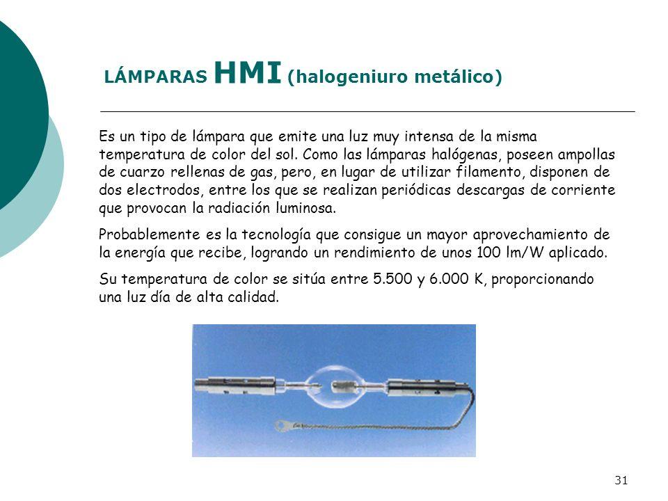 LÁMPARAS HMI (halogeniuro metálico)