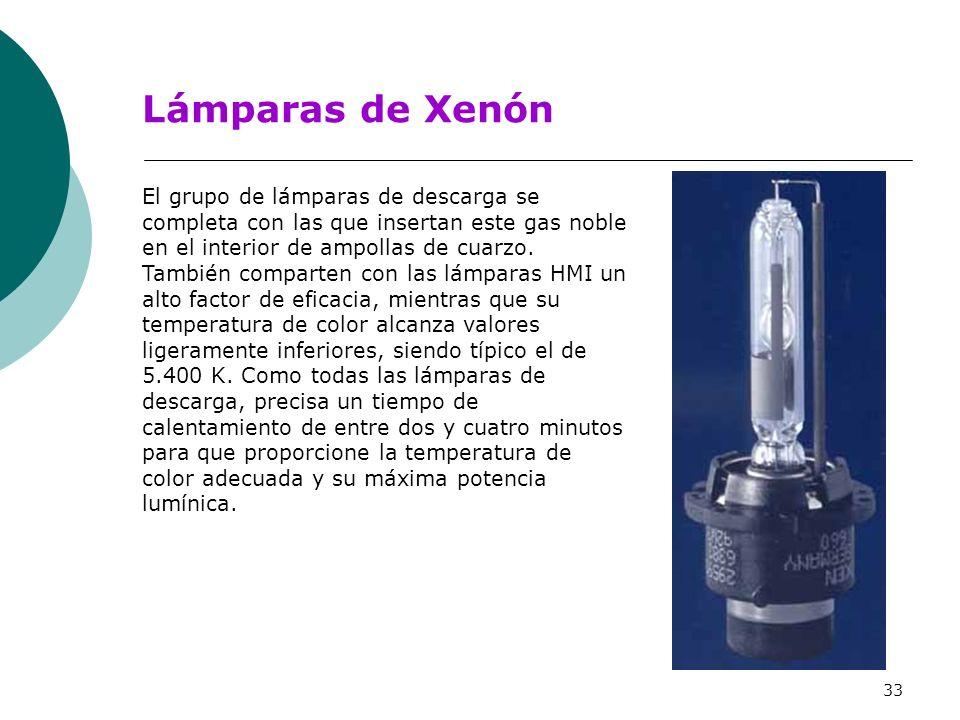 Lámparas de Xenón