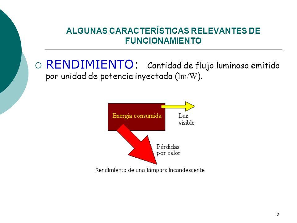 ALGUNAS CARACTERÍSTICAS RELEVANTES DE FUNCIONAMIENTO