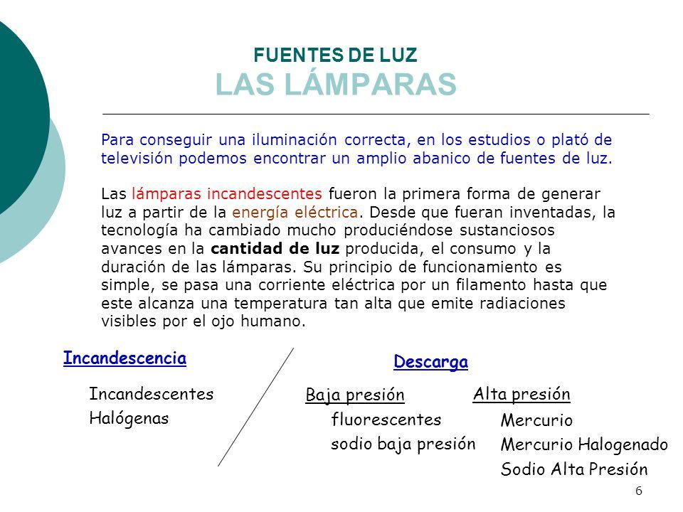FUENTES DE LUZ LAS LÁMPARAS
