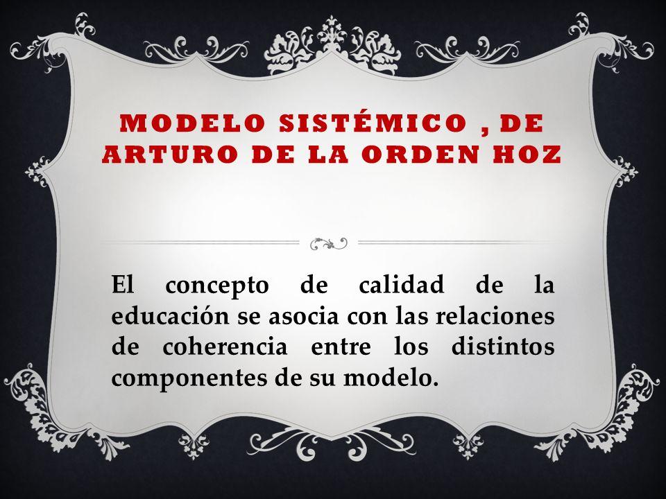 Modelo sistémico , de Arturo De la Orden Hoz