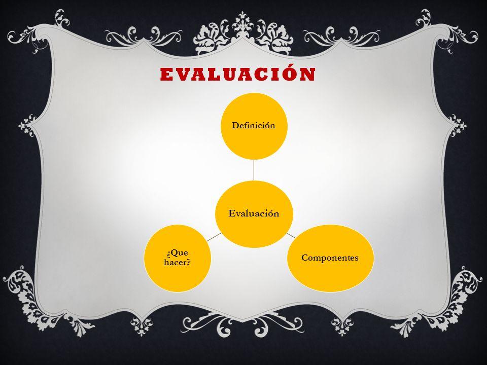 evaluación Evaluación Definición Componentes ¿Que hacer