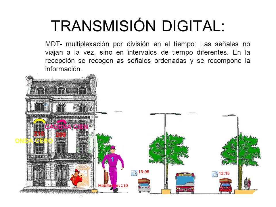 TRANSMISIÓN DIGITAL: