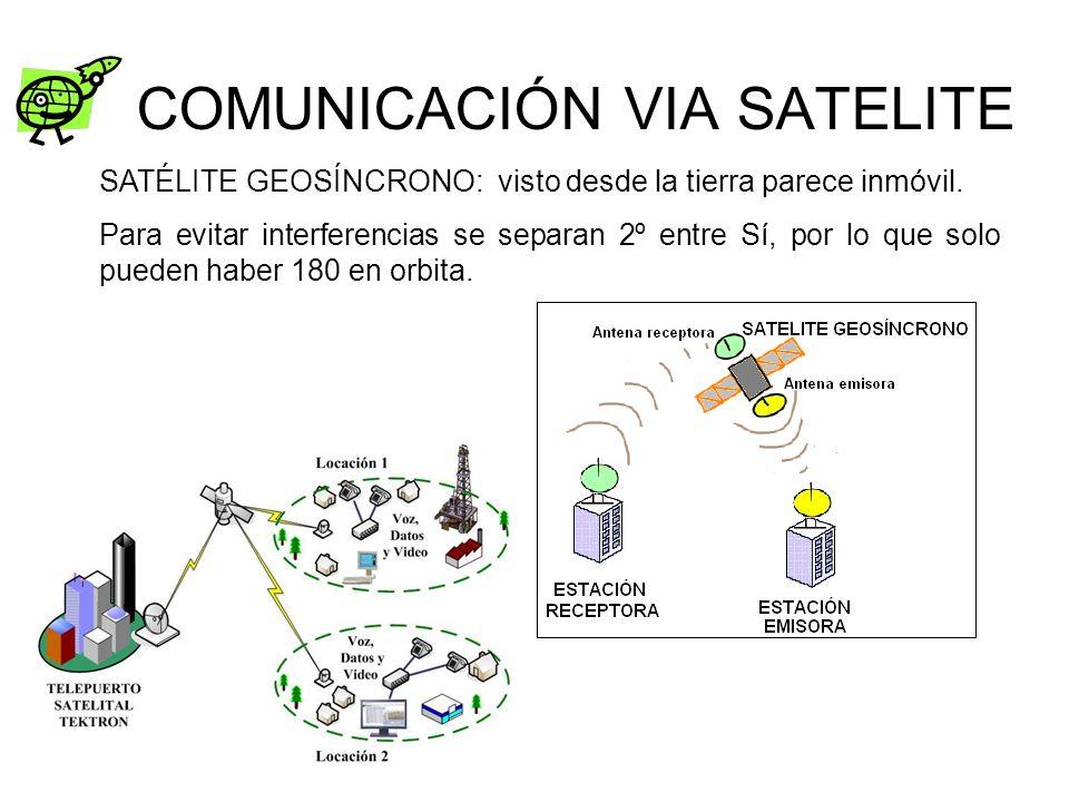 COMUNICACIÓN VIA SATELITE