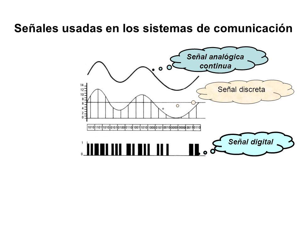 Señales usadas en los sistemas de comunicación