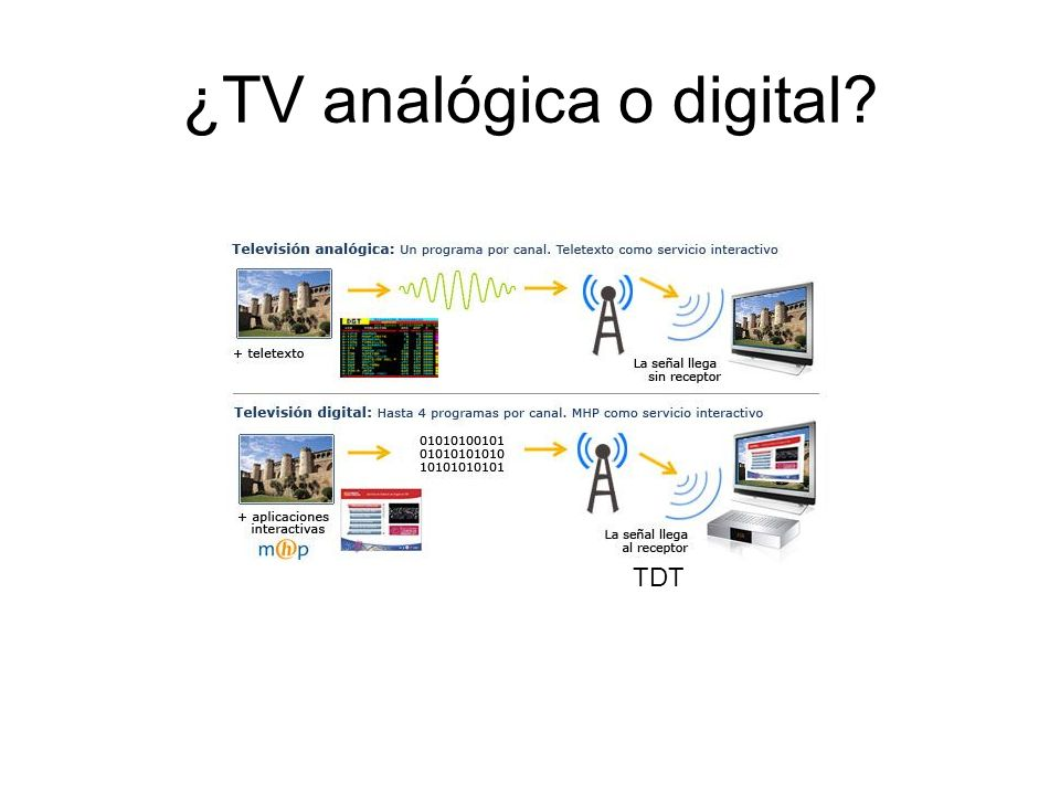 ¿TV analógica o digital