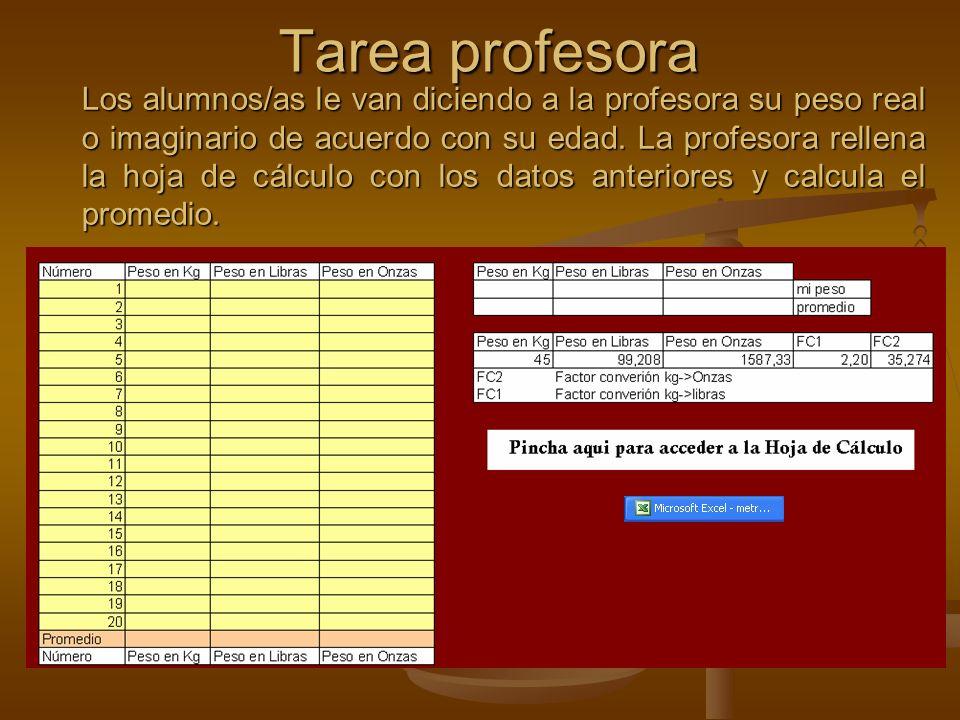 Tarea profesora