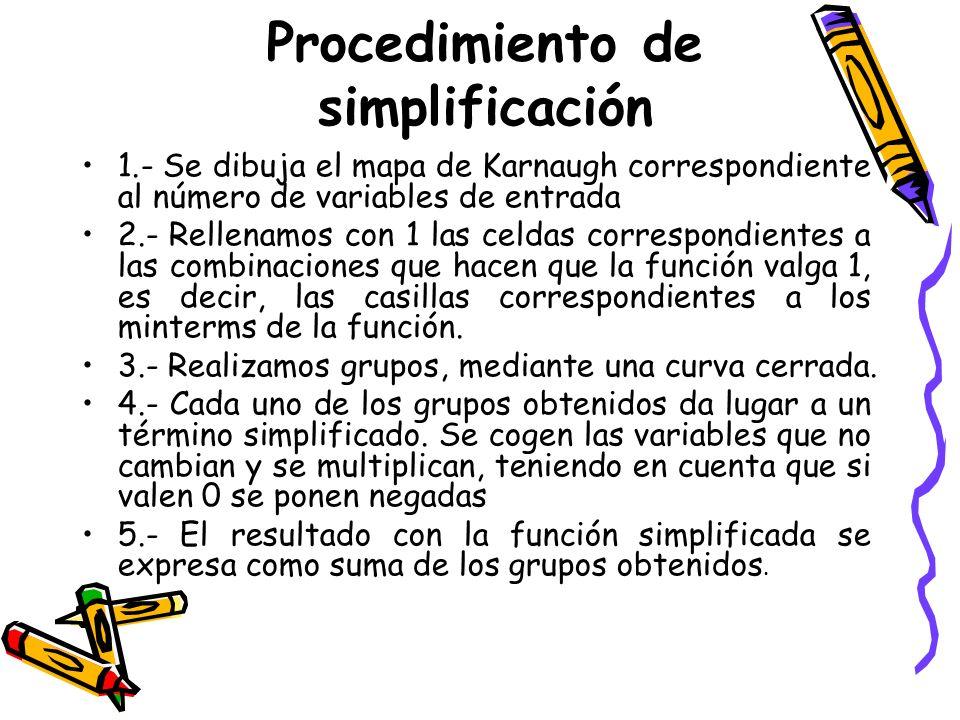 Procedimiento de simplificación