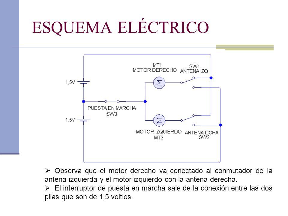 ESQUEMA ELÉCTRICO Observa que el motor derecho va conectado al conmutador de la antena izquierda y el motor izquierdo con la antena derecha.