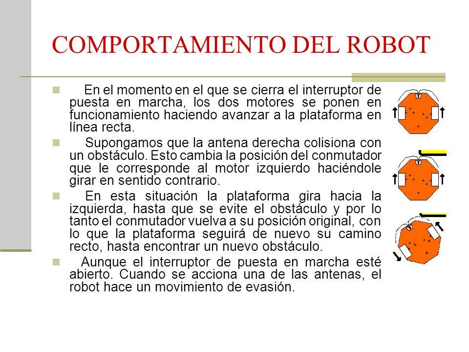 COMPORTAMIENTO DEL ROBOT