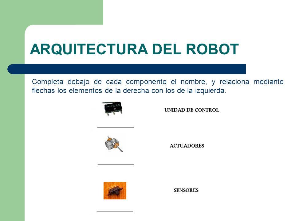 ARQUITECTURA DEL ROBOT