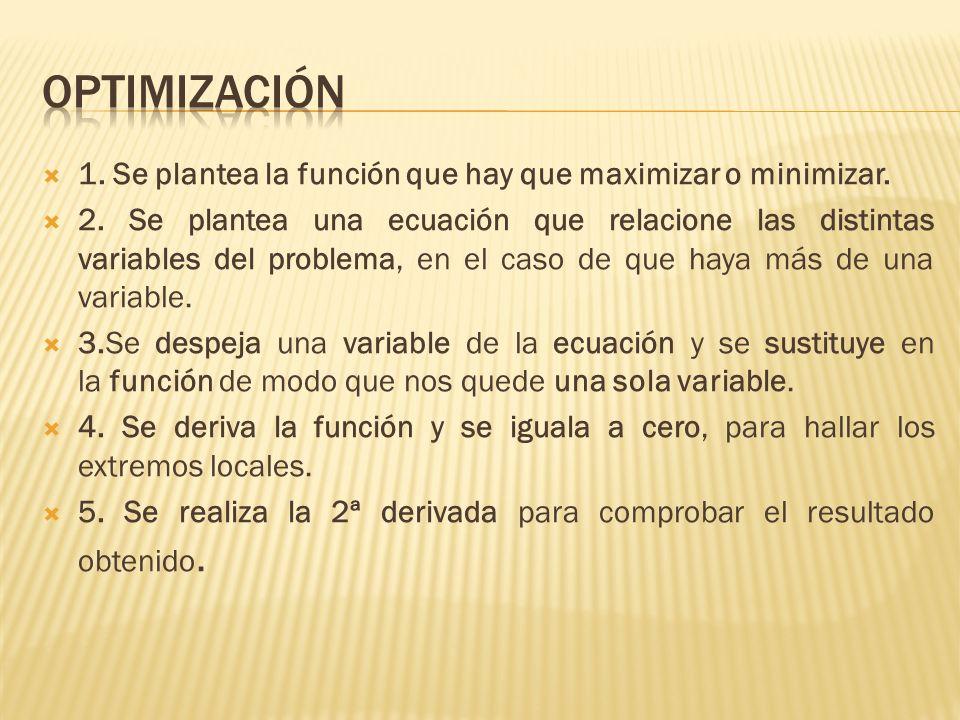 Optimización 1. Se plantea la función que hay que maximizar o minimizar.