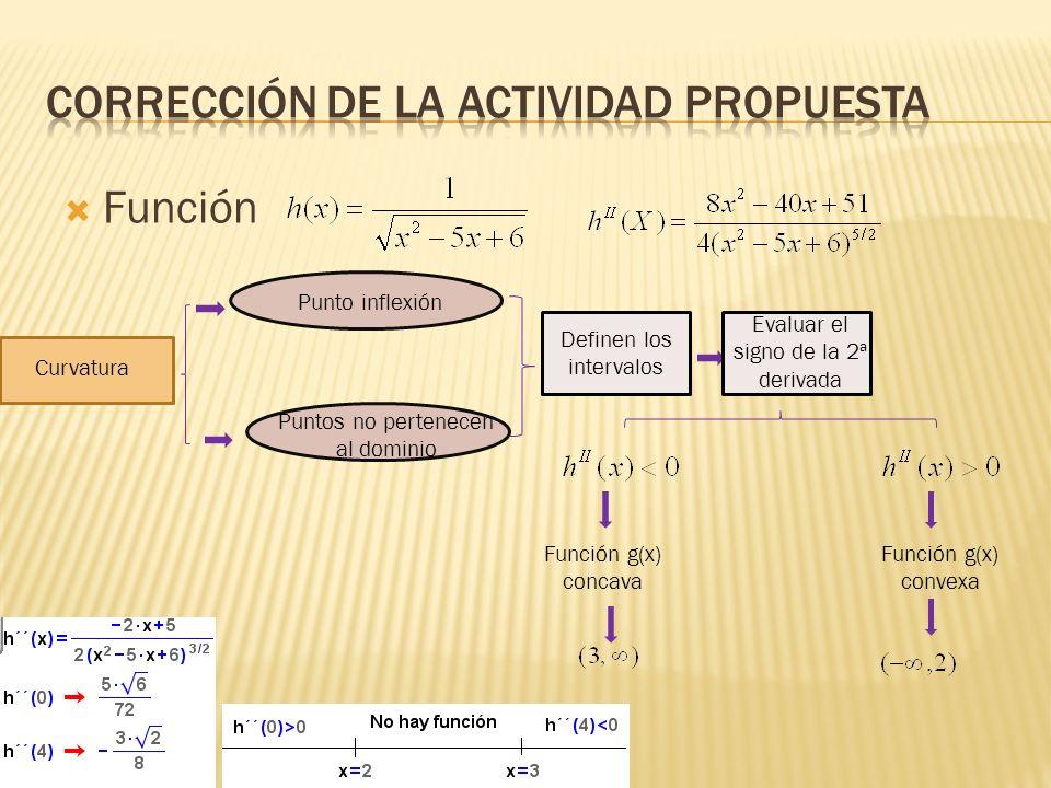 Corrección DE LA ACTIVIDAD PROPUESTA
