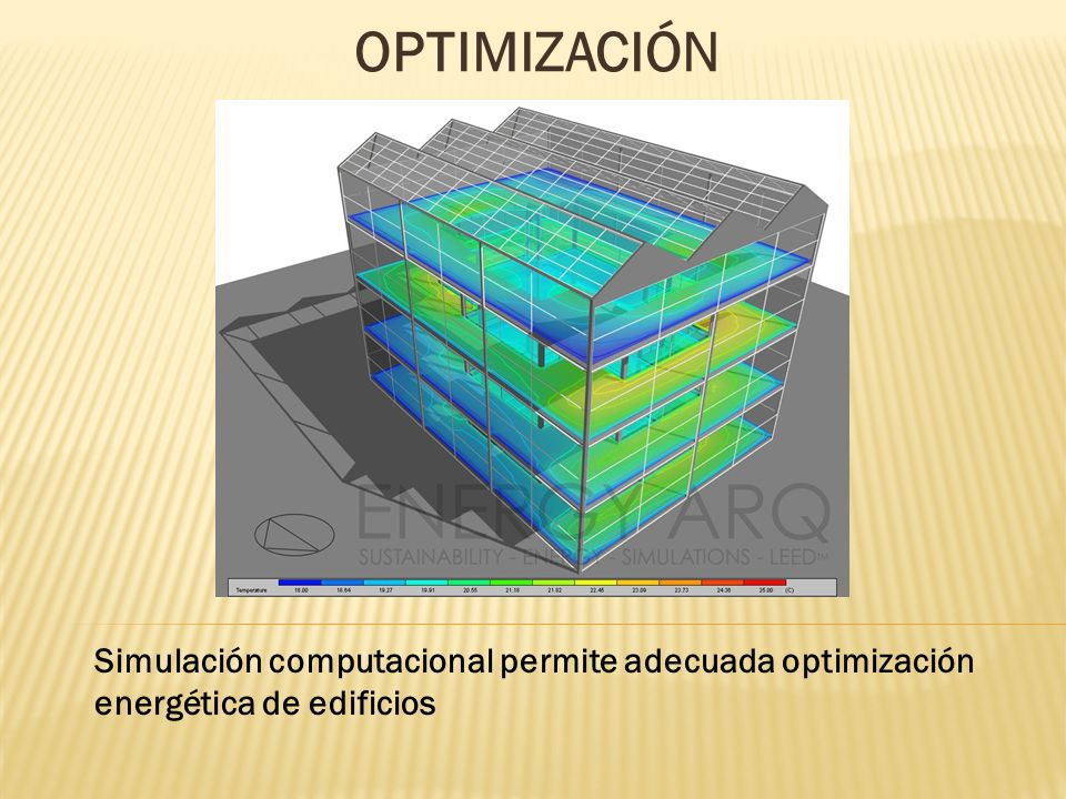 OPTIMIZACIÓN Simulación computacional permite adecuada optimización energética de edificios