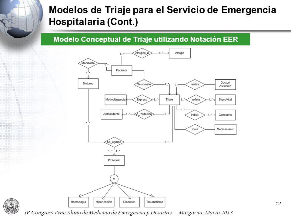 Modelo Conceptual de Triaje utilizando Notación EER