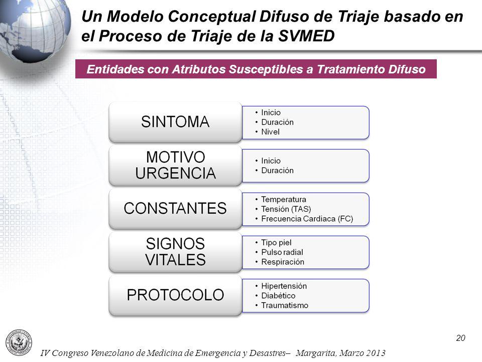 Entidades con Atributos Susceptibles a Tratamiento Difuso